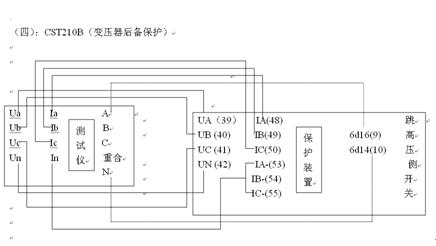 多功能微机继电保护校验仪