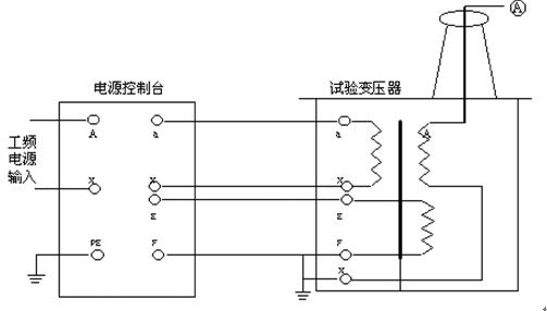 单台高压试验变压器的工作过程,用交流220v(10kva以上为380v)电压接入