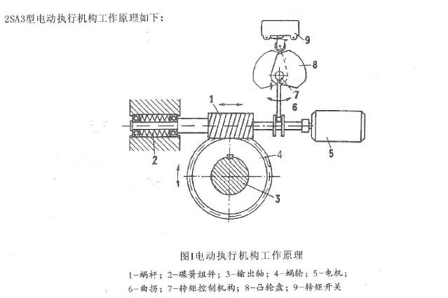 D971X-10CDN100西门子电动蝶阀_泵阀结构建筑施工仪表cad图纸免费下载图片