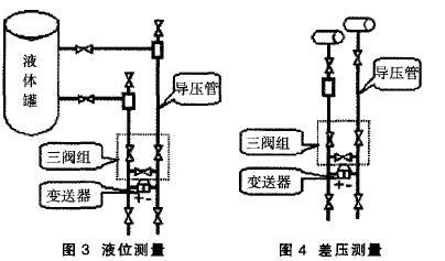 (2)测量变送器的供电电源,是否有24v直流电压.