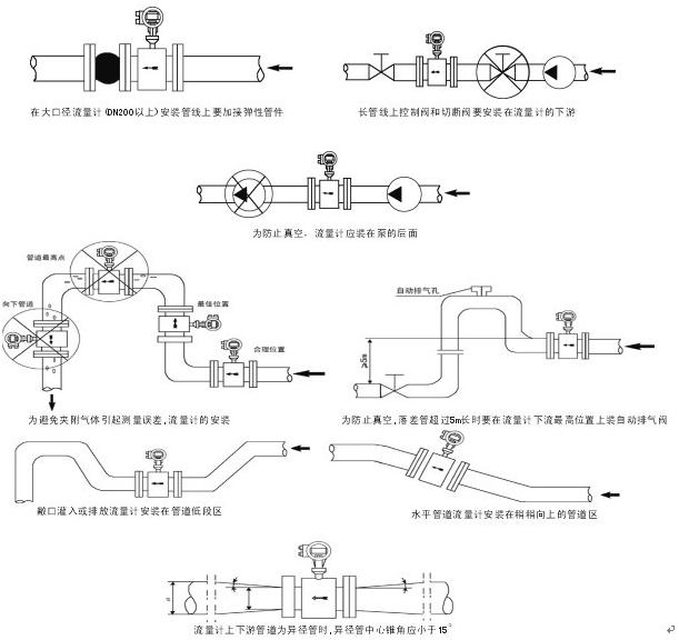 电镀水流量计,电镀水流量计价格-中国仪表网