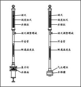 动槽式水银气压表工作原理dym-1-上海隆拓仪器设备图片