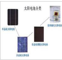 太阳能电池研究
