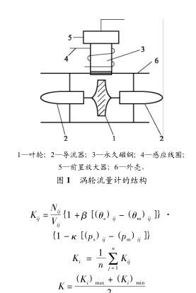 涡轮流量计利用置悬流体中叶轮