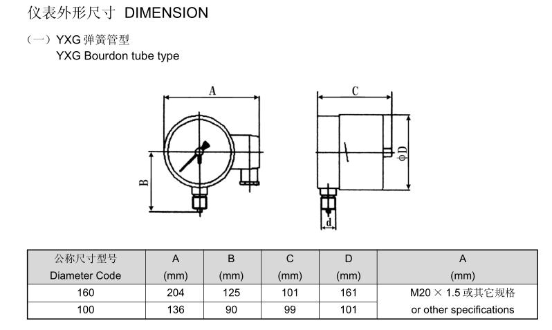 压力表 电接点压力表 yxg/yxgn/yxgs-100