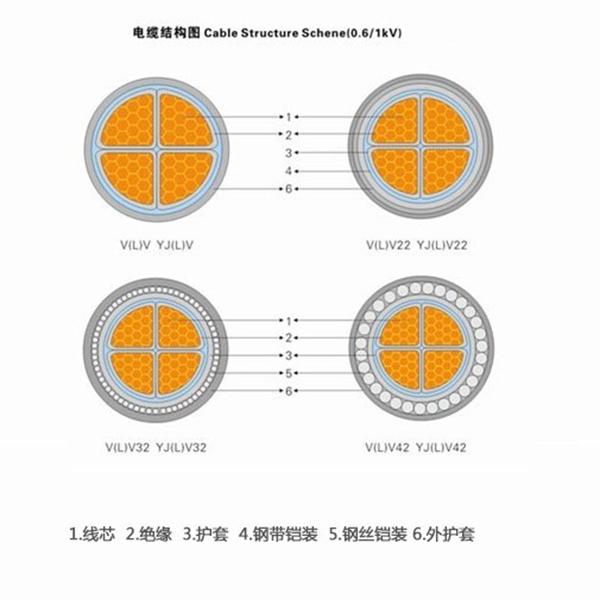 四,vv22电缆结构示意图