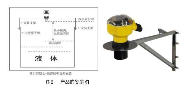 超声波液位计安装原则: 1)探头发射面到zui低液位的距离,应小于选购仪表的量程。 2)探头发射面到zui高液位的距离,应大于选购仪表的盲区。 3)探头的发射面应该与液体表面保持平行。 4)探头的安装位置应尽量避开正下方进、出料口等液面剧烈波动的位置。 5)若池壁或罐壁不光滑,仪表安装位置需离开池壁或罐壁0.