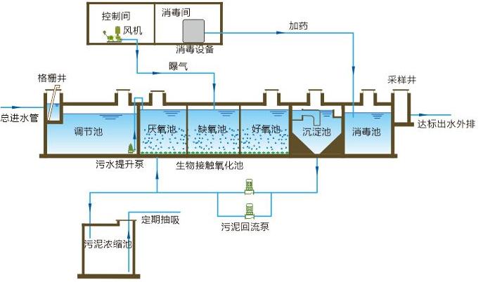 电路 电路图 电子 设计 素材 原理图 687_402