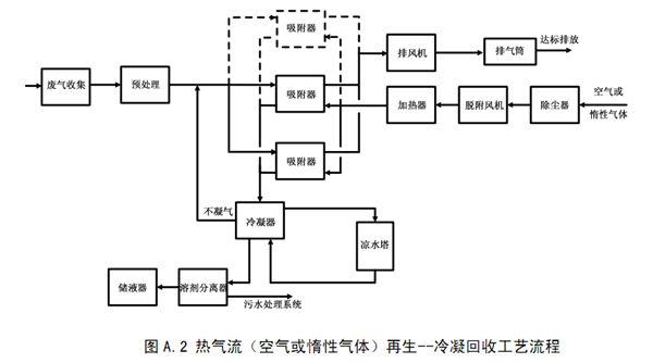 电路 电路图 电子 原理图 600_334
