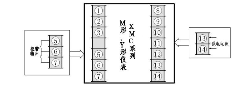 本系列产品主要特点及功能: 1、通过简单的面板按键操作,即可选择时间报警、时间控制、周期通断、时间定时控制、故障时间记录五种控制方式。 2、采用先进的微电脑技术和先进的时钟芯片,可对时间顺序控制进行组态,以满足用户需求。 3、时间显示采用两组两位LED数码管,分别显示分钟和秒钟或小时和分钟。 4、本产品可与消防联动箱组合,准确记录火灾事故发生时间和解除时间,且掉电不丢失数据。 5、仪器供电方式:220(±10%)AC、220V AC(开关电源)、24V DC(开关电源)或其它用户特殊要求。