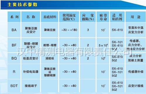 fb-bb-高精度电阻应变片 半桥片 横竖片 应力片 bb片