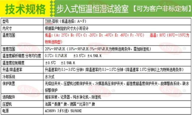 <strong>步入式可程式恒温恒湿试验箱</strong>技术规格